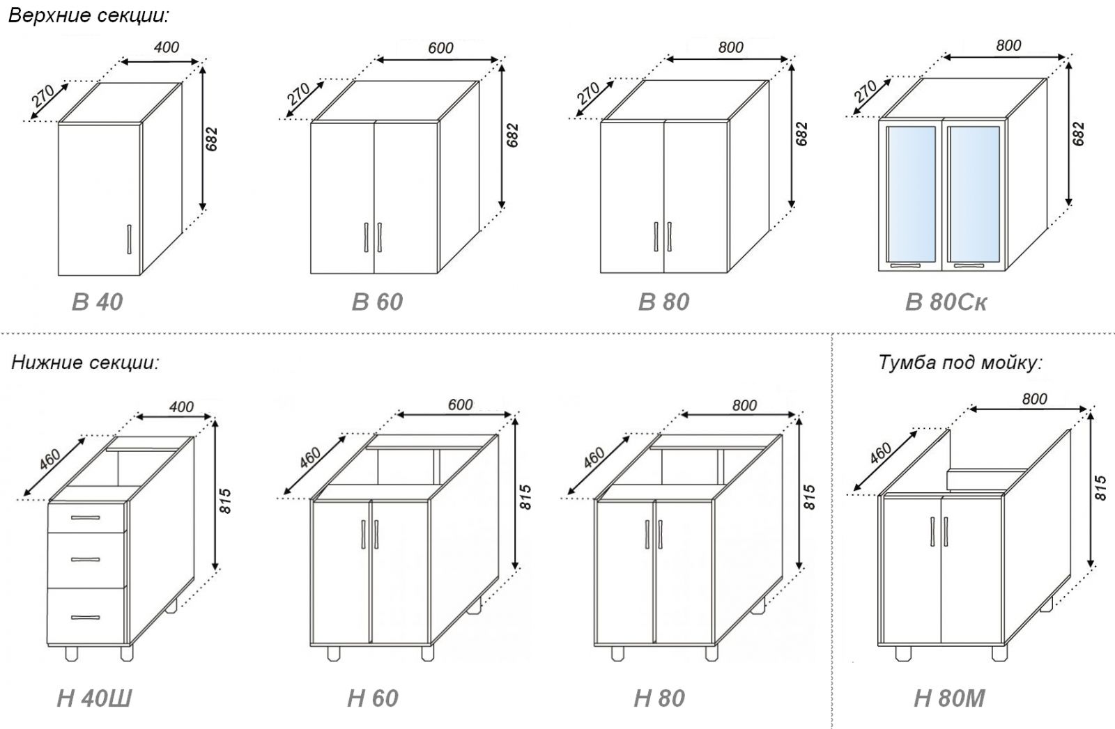 Схема стандартного набора кухни Оля на 2,0 м и на 2,6 м